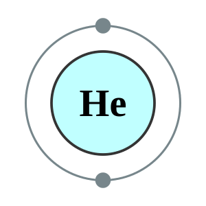 Helium Electron Shell